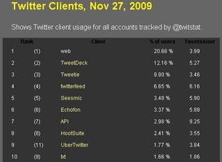 twitter_client.jpg