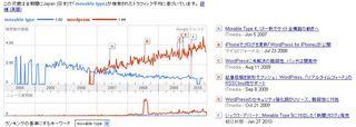 mt_vs_wp_japan.JPG