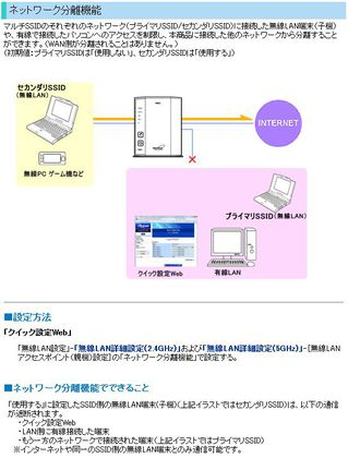 20120311-atermwr8700n.JPG
